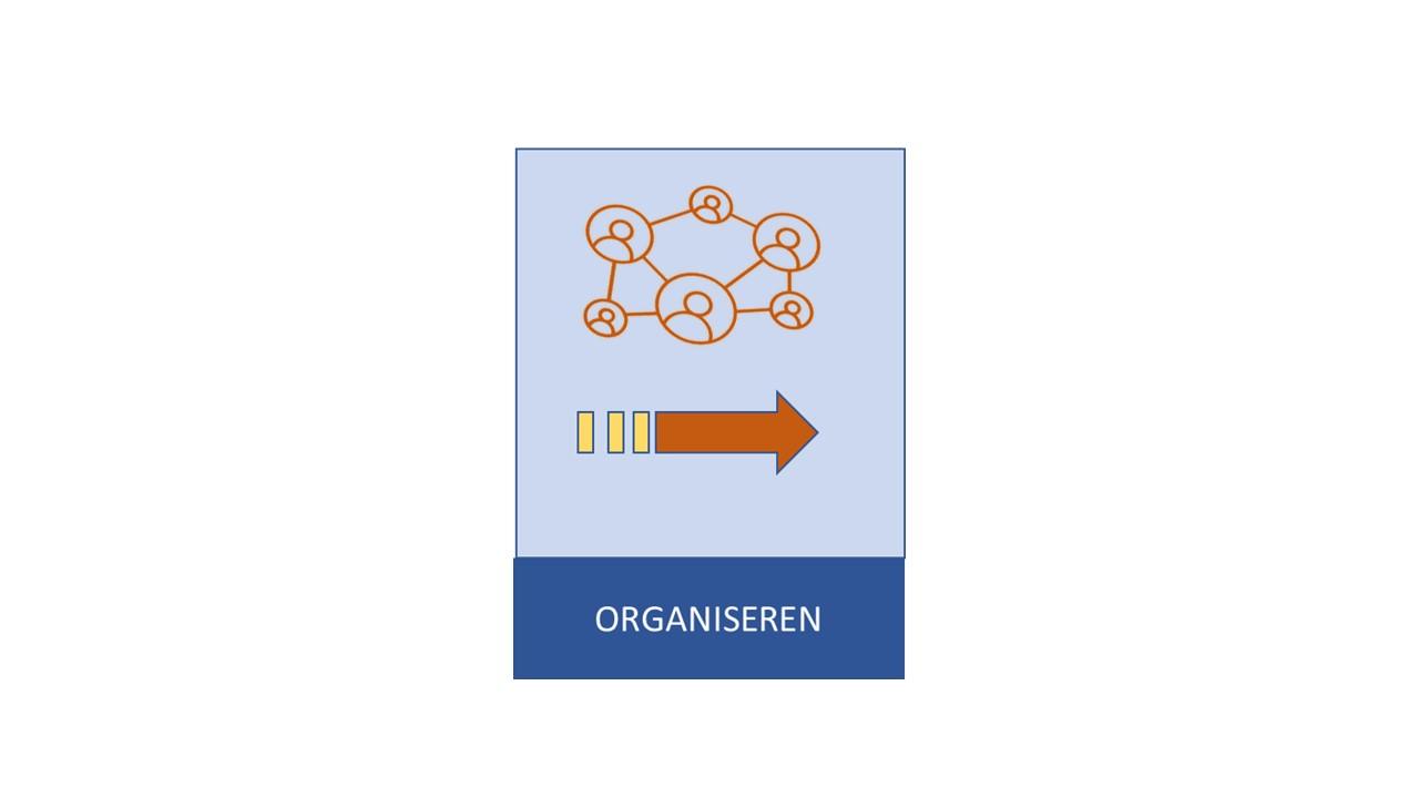 Dagelijks organiseren en veranderen